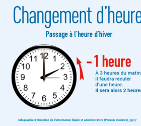 Illustration changement d'heure